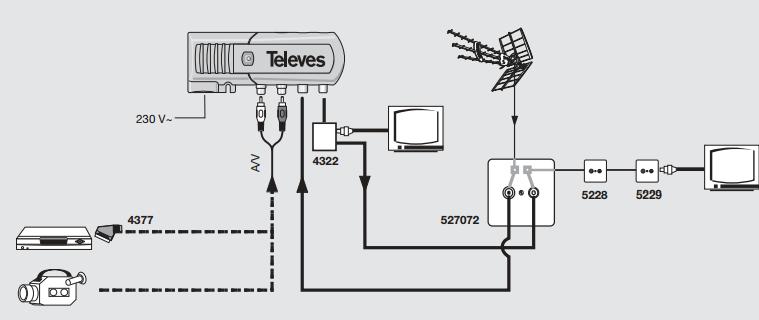 televes ampliacion